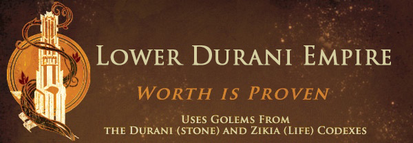 File:Lower Durani Empire.jpg