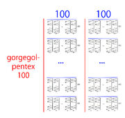 Gorgegolpentex
