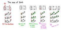 Koteitan BM3.3 in math BM3.3 BM4
