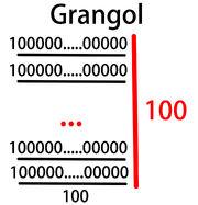 Grangol