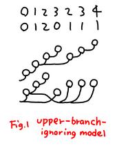 Koteitan UBIM fig1