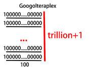 Googolteraplex