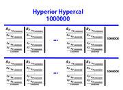 Hyperior Hypercal