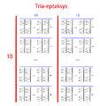 Tria-eptaksys.jpg