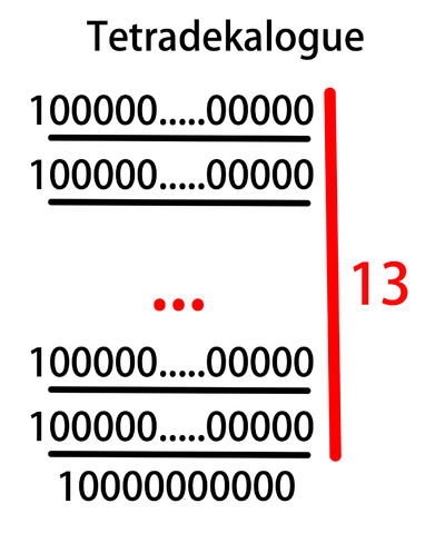 ファイル:Tetradekalogue.jpg