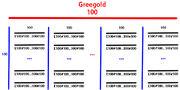 Greegold