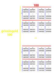 Grinnigold