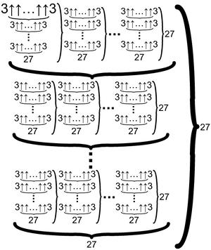 S(3,2,5,2)