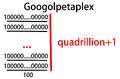Googolpetaplex.jpg