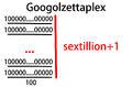 Googolzettaplex.jpg