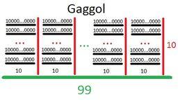 Gaggol2