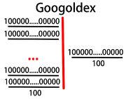 Googoldex