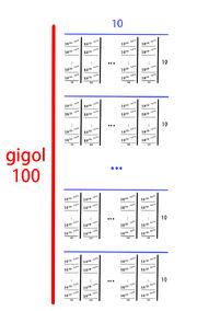 Gigol