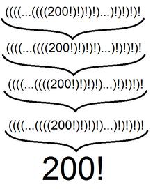 Quadgrand faxul visualization