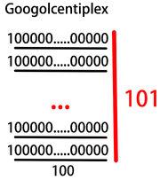 Googolcentiplex