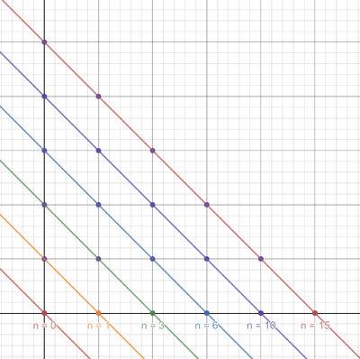 Bijection diagram