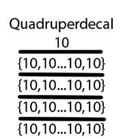 Quadruperdecal