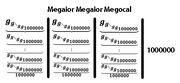 Megaior Megaior Megocal