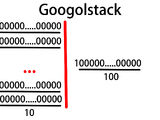 Googol-stack