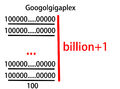 Googolgigaplex.jpg
