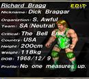 Dick Braggar
