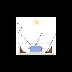 7. Schemat kuchenki basketowej