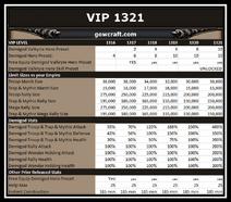 VIP-1321b
