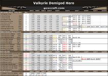 Hero-Valkyrie-Details