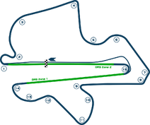Sepang International Circuit 2015