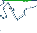 2017 Yas Marina Sprint Race