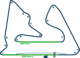 Bahrain International Circuit 2015