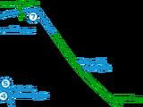 2018 Monza Feature Race