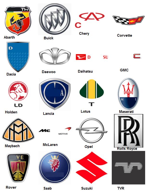 Car Logo Quiz Walkthrough Gpachies Wiki Fandom Powered By Wikia