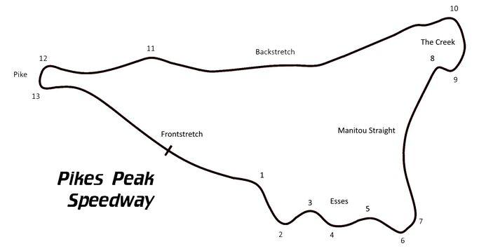 Pikes Peak Speedway