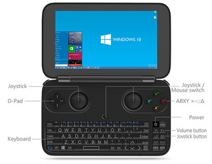 gpd win 2 ps2 emulation