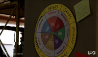 1x01-ChoreWheel