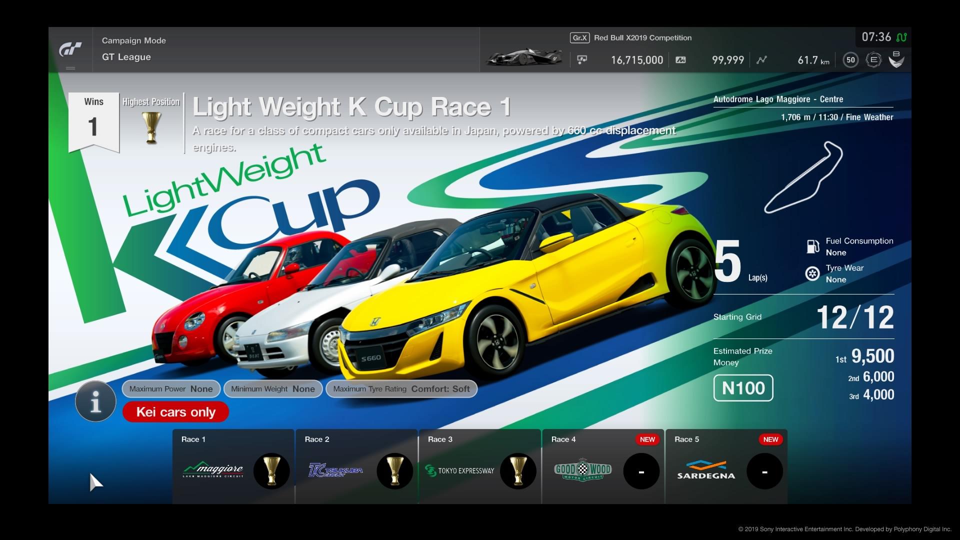 Light Weight K Cup Gt Sport Gran Turismo Wiki Fandom Powered