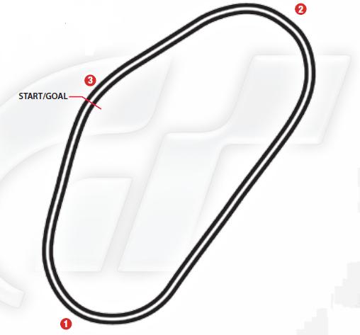 Image - Daytona International Speedway.png