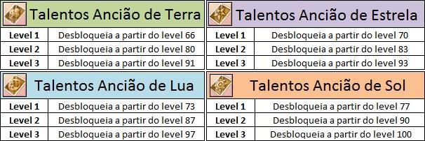 TalentosAnc