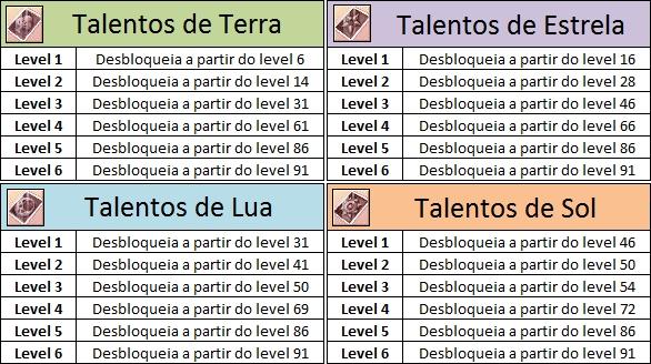 Talentos-0