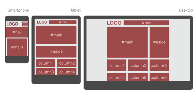 File:Responsive layout.png