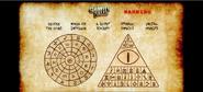 The Mystery of Gravity Falls Strange Symbols