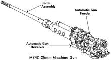 M242-2