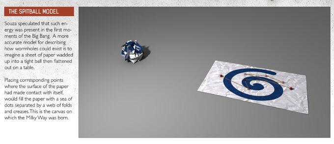 Keyholes spitball-model