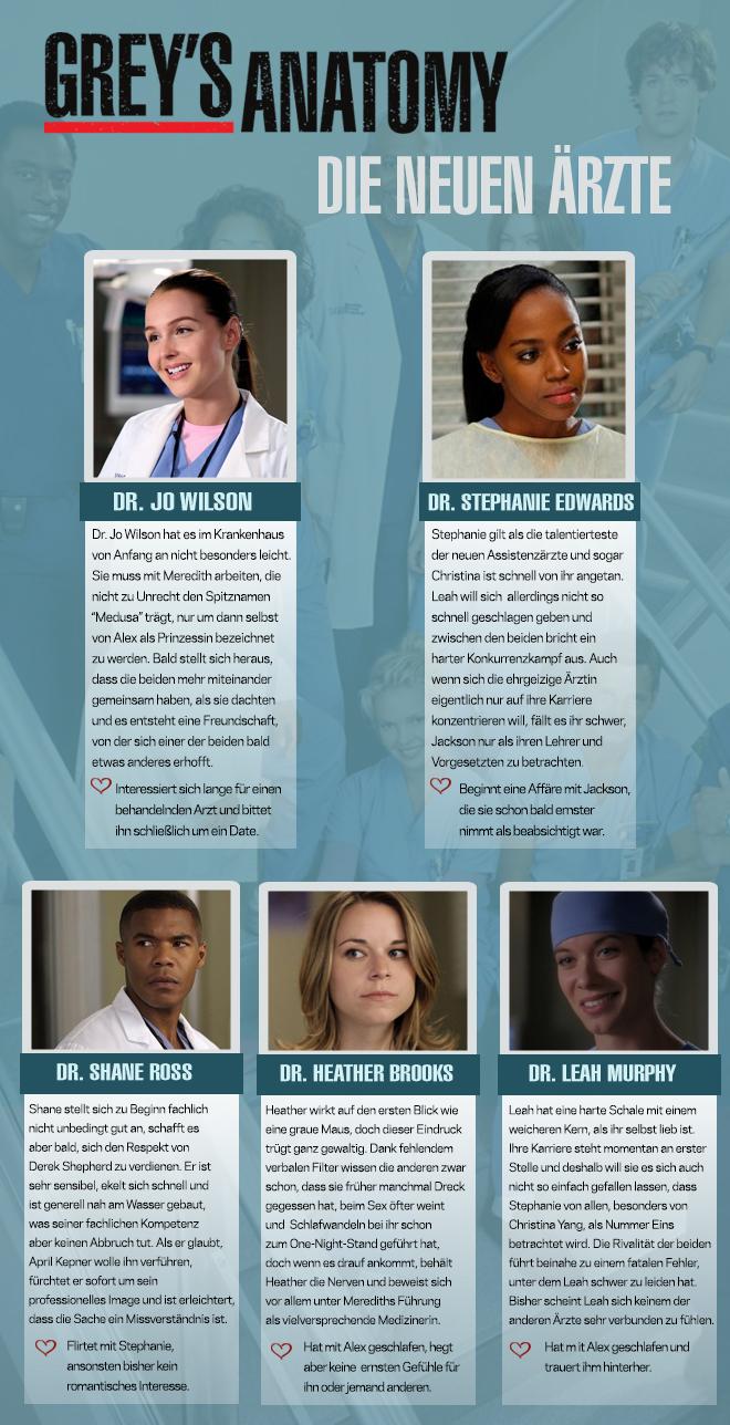 Bild - Greys Anatomy - Neue Ärzte.jpg | Grey\'s Anatomy Wiki | FANDOM ...