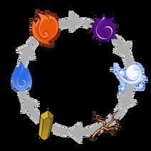Element circle