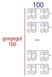 Gorgegol