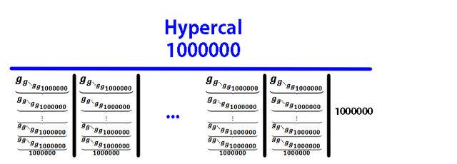 Bestand:Hypercal.jpg