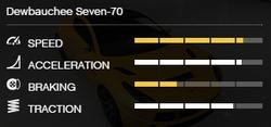 Seven-70-GTAO-RSCstats