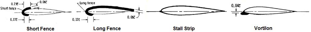 Stallfence types